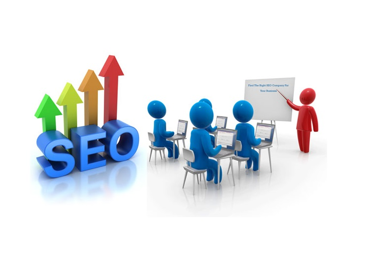 Find a Good Internet Marketing Solution by Seo Packages